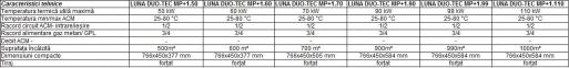 Microcentrala BAXI Luna Duo-tec MP+ 1.60 GA 2