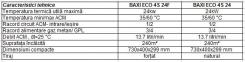 Microcentrala BAXI ECO 4S 2